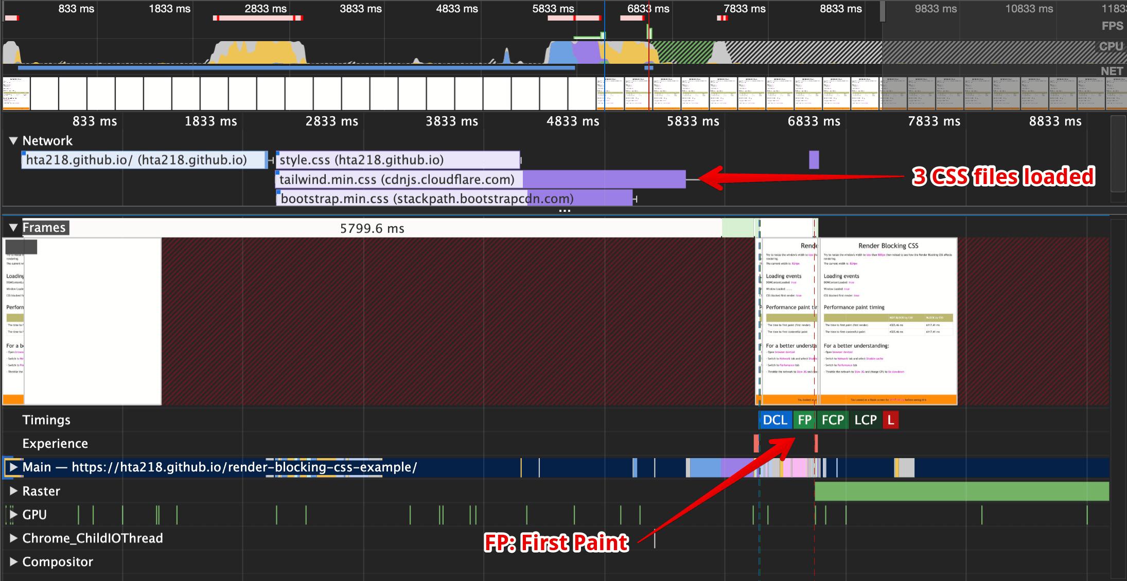 css-block-render